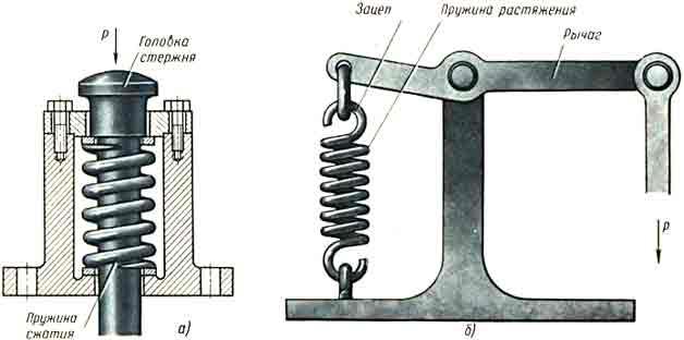 Как сделать чертеж пружины