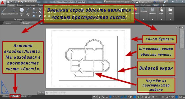 Как настроить масштаб в Автокаде  Уроки AutoCAD